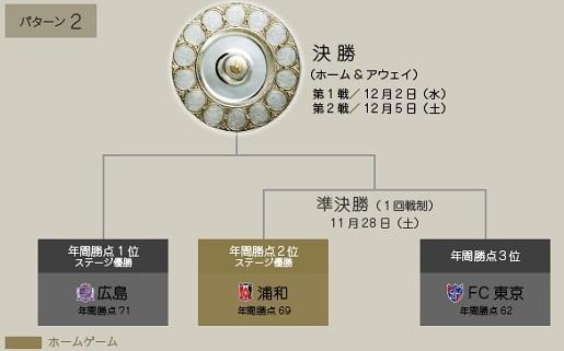 151111 chanpionship T.jpg