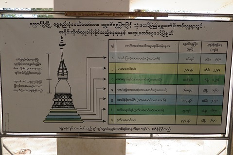 200209 myanmar word 2.JPG